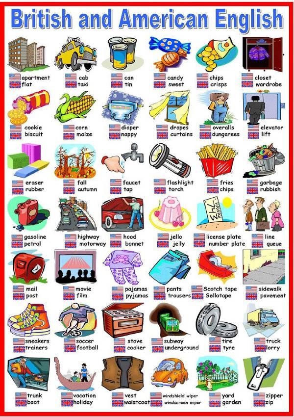 vocabulario-british-american